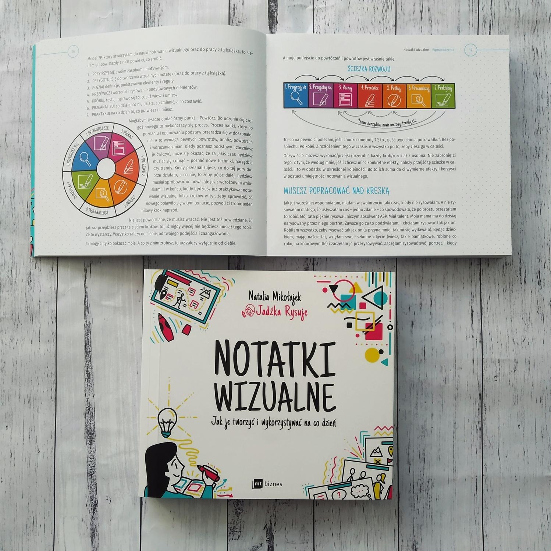 """""""Notatki wizualne. Jak je tworzyć i wykorzystywać na co dzień"""" – do wygrania w świątecznym konkursie!"""