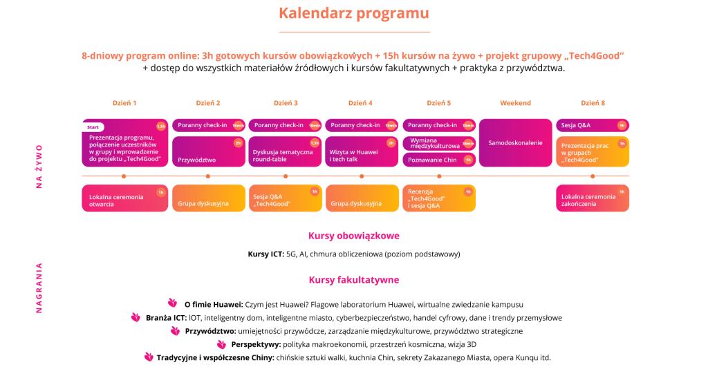 Kalendarz programu
